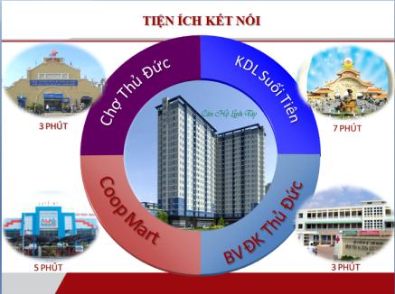 Tien-Ich-Ngoai-Khu-Can-Ho-Linh-Tay-Tower