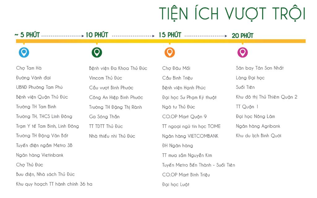 Tien-Ich-Can-Ho-Dat-Gia-Residence-Thu-Duc