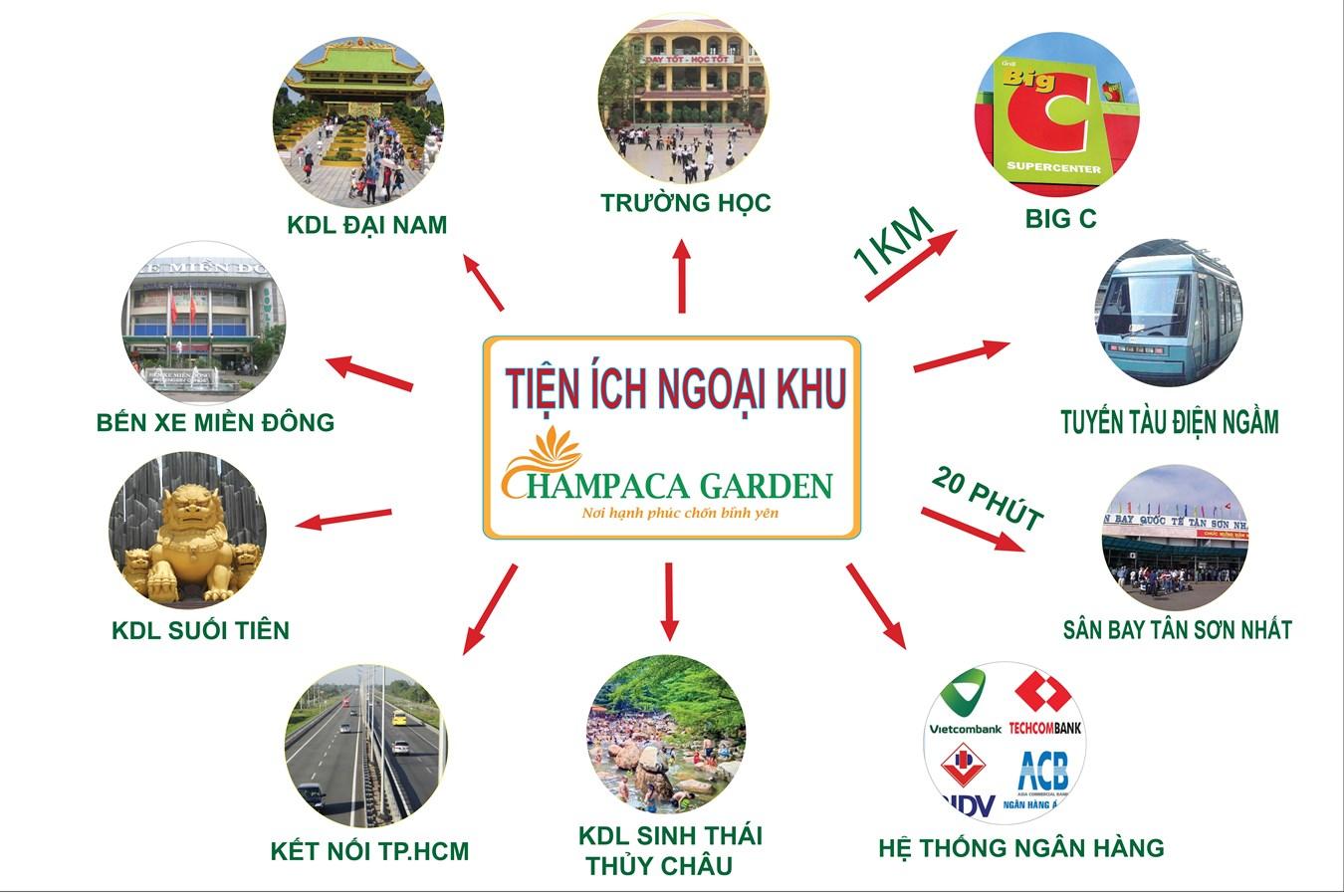 Tien-Ich-Ngoai-Khu-Du-An-Champaca-Garden-Binh-Duong